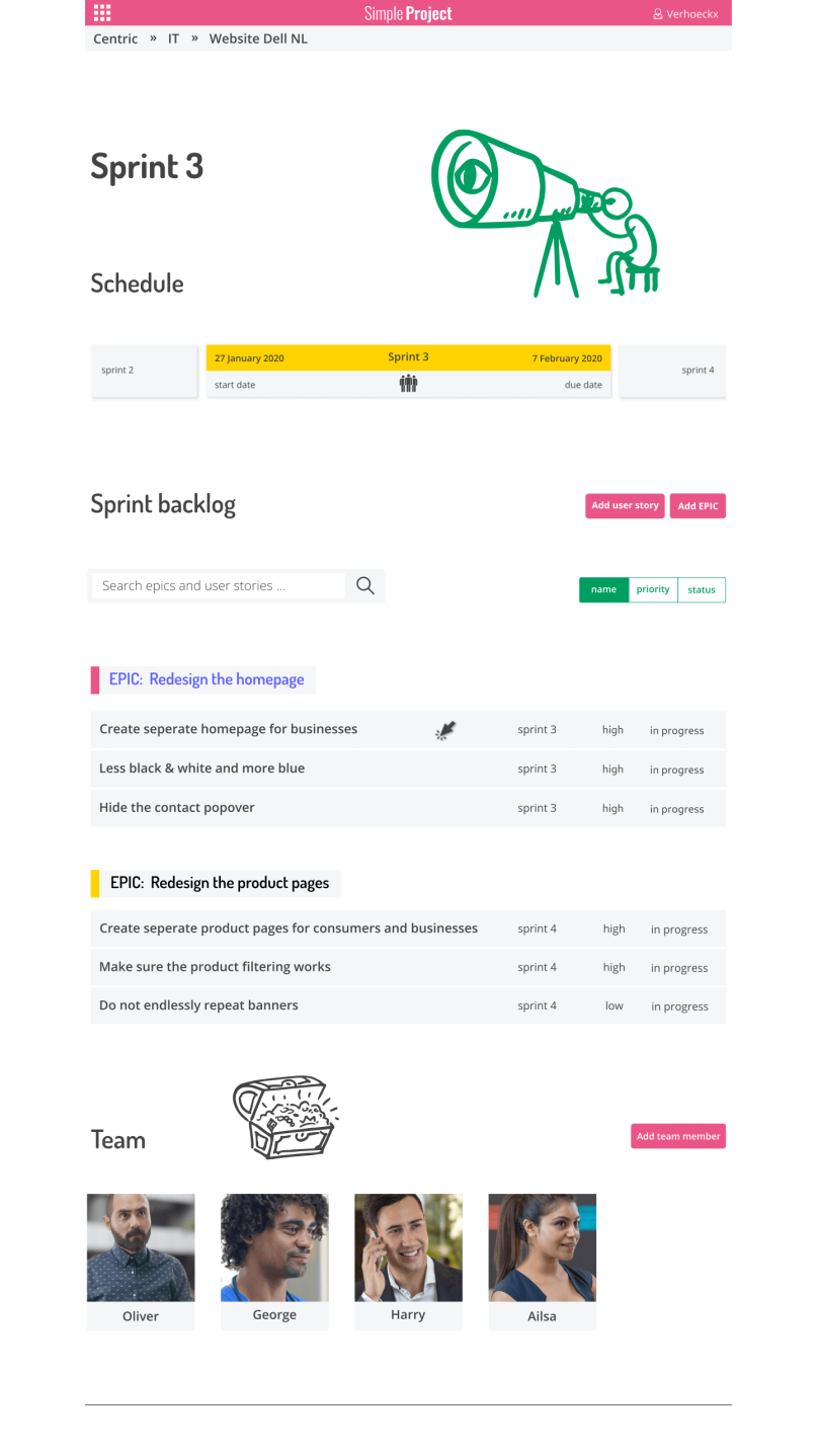 Design of the sprint dashboard of Simple Project