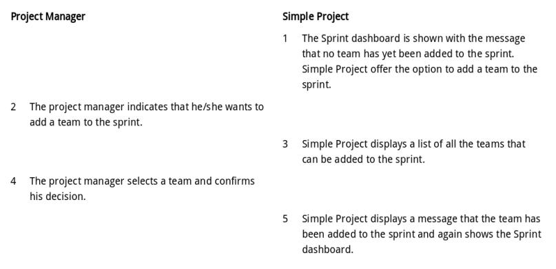 Use case Add team to sprint