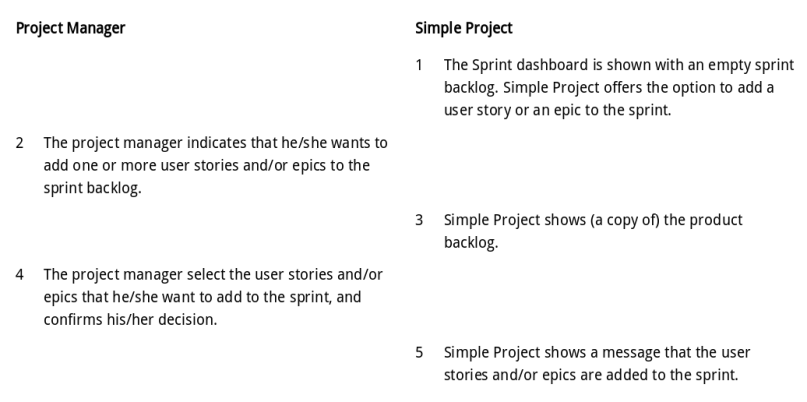 Use case Add user stories and/or epics to sprint