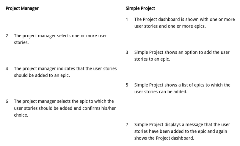 Use case Add user stories to epic