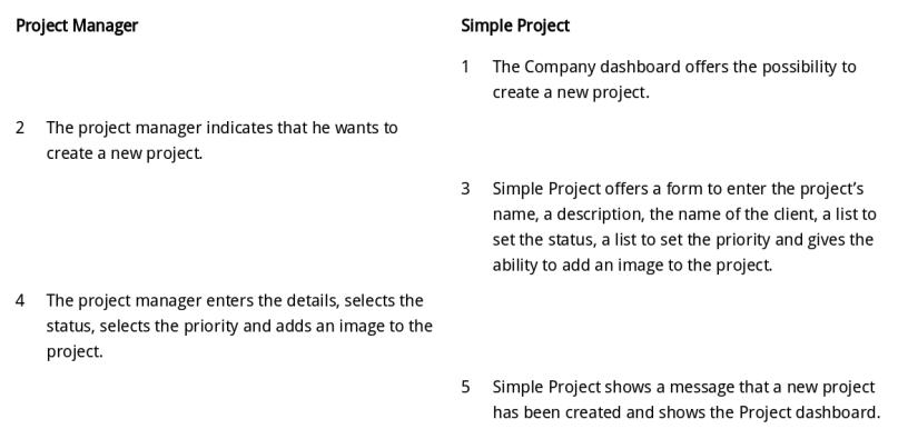 Use case Create project