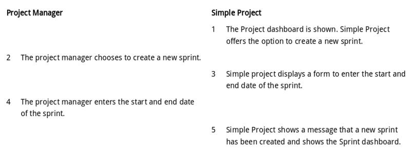 Use case Create sprint