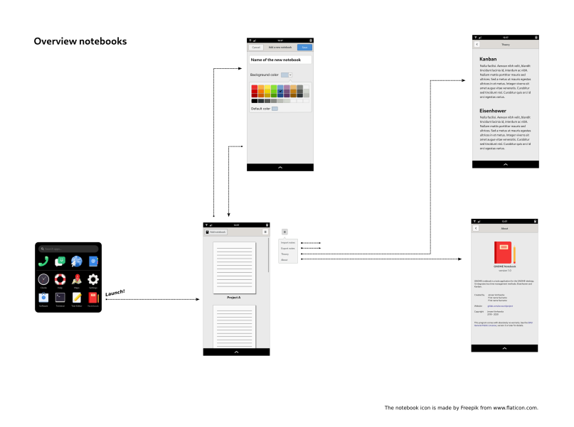Overview notebooks (mobile)